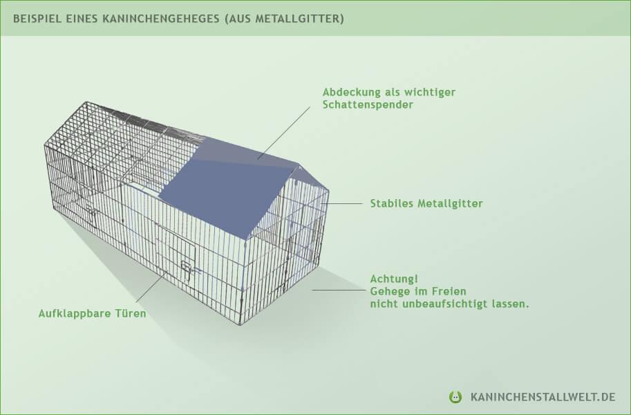 Beispiel eines Kaninchengeheges aus Metall und Gitter
